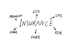 Learn More About Various Categories Of Liability Insurance