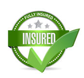 The Employment Practices Liability Insurance Covers